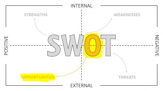 SWOT Templates PowerPoint Thin Minimalistic Design