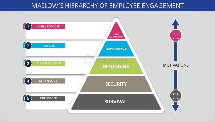 flat maslow's pyramid employee engagement - slidemodel, Powerpoint templates