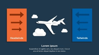 Opposing Headwinds Tailwinds With Airplane PowerPoint Graphics