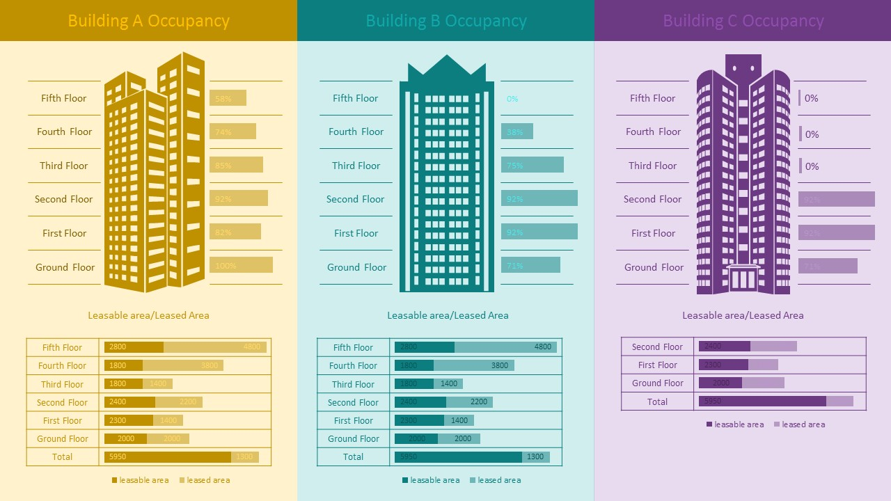 Modern Building Occupancy Infographic For PowerPoint