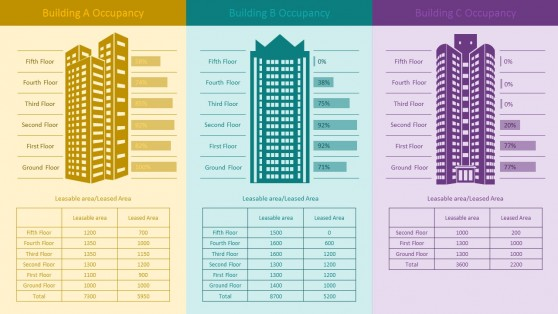Editable Building Occupancy Infographic PowerPoint Templates