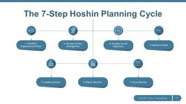 7 Step Process Flow Diagram