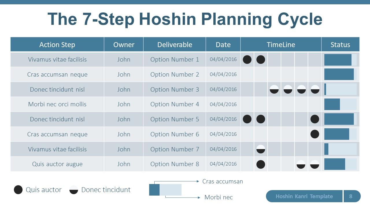 Hoshin Kanri Strategy PowerPoint Template - SlideModel