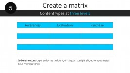 Three Levels Content Marketing Matrix For PowerPoint