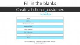 Marketing Plan Organisation Chart PowerPoint Slides