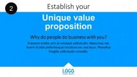 Business Unique Value Proposition PowerPoint Slides