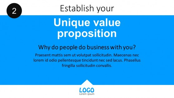 Business Unique Value Proposition PowerPoint Slides