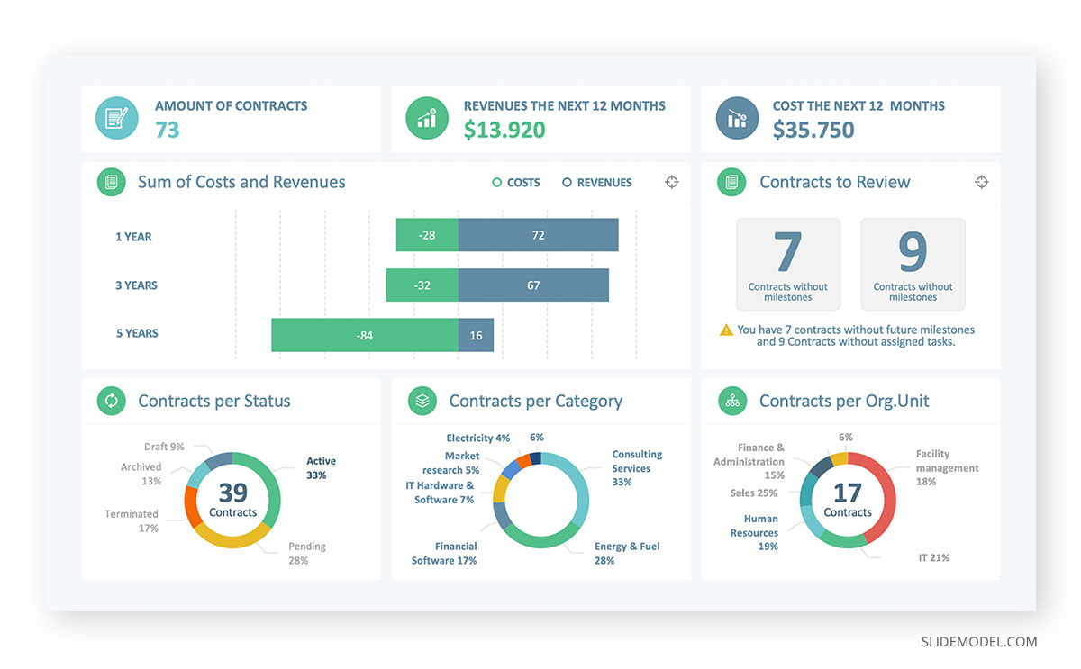 Sales Manager PPT Dashboard