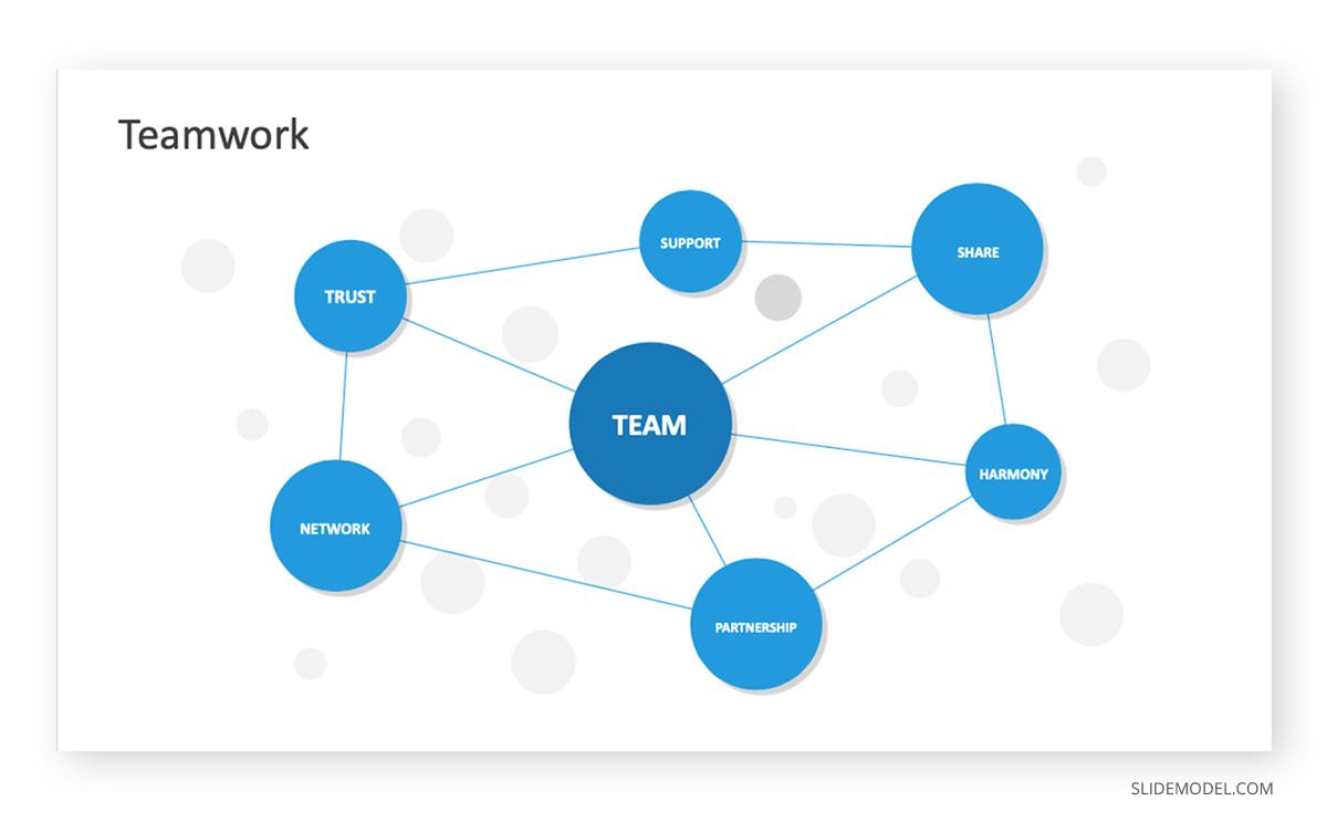 Teamwork Definition PPT Template