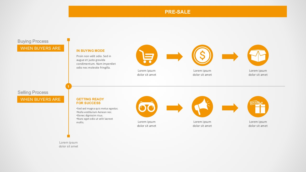 Selling And Buying Proces In Flat PowerPoint Icons