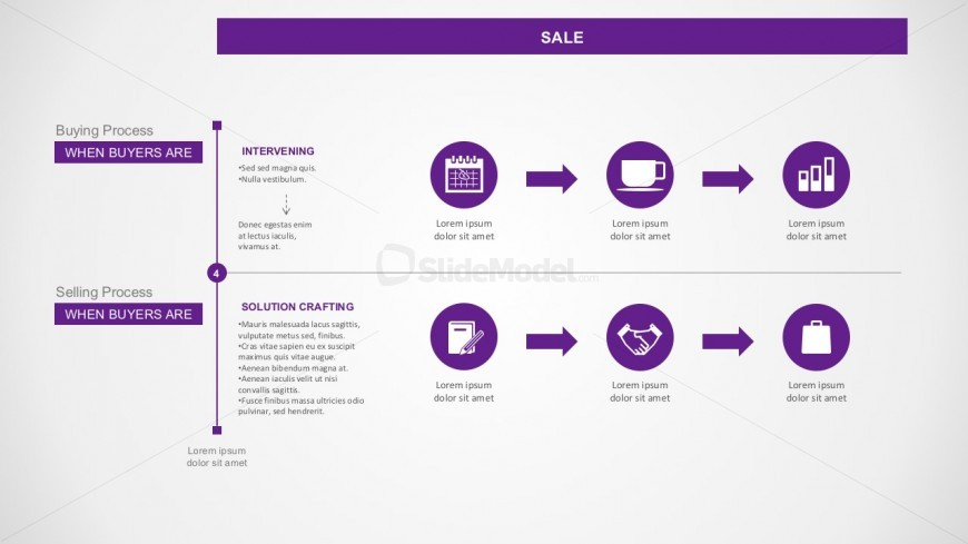 Seven-Step Selling Process PowerPoint Business Templates