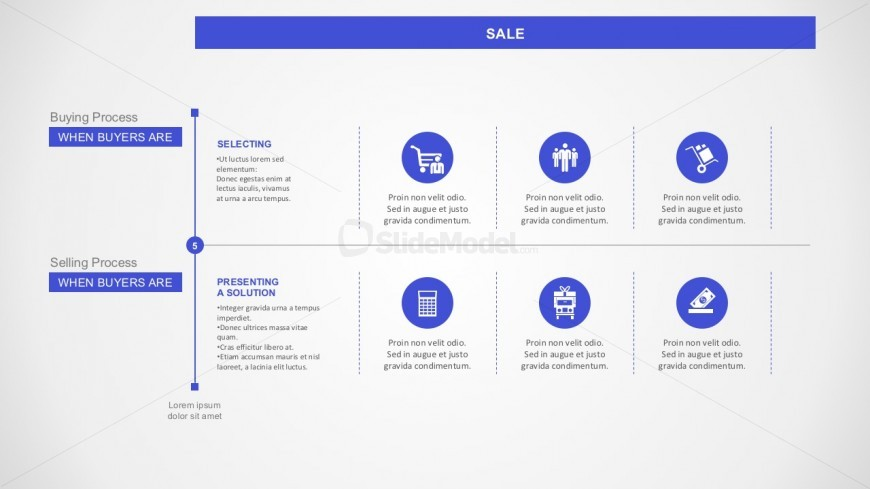 Seven-Stages Effective Business Selling And Buying Process