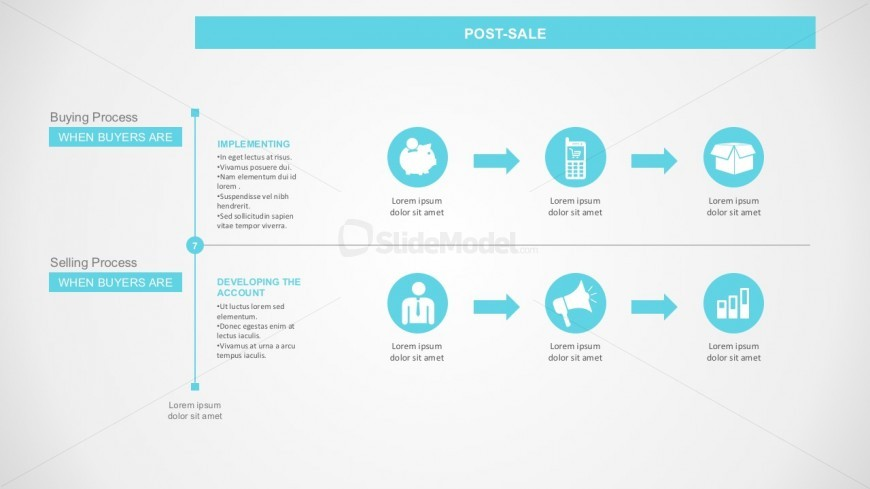 Sales Buying And Selling Methods For Business PowerPoint