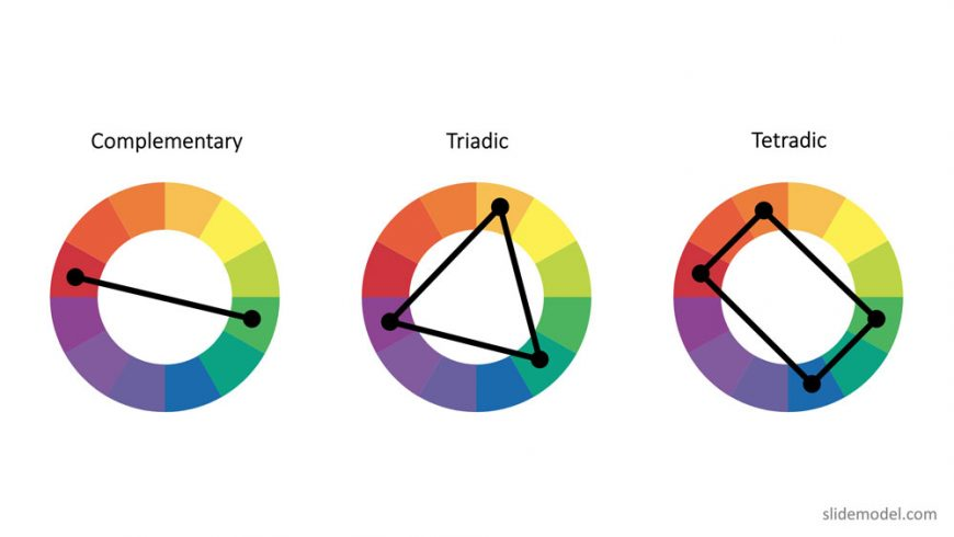 Color Wheel Color Scheme Theory Slidemodel