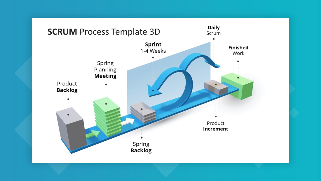 PPT Templates for Scrum Process 3D