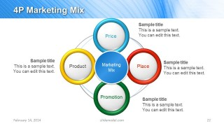 4P Marketing Mix PowerPoint Slide Design