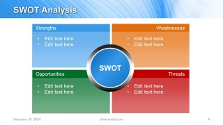 Gradient SWOT Analysis Slide Design for PowerPoint