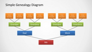 Family Tree Diagram Design for PowerPoint with 4 Levels