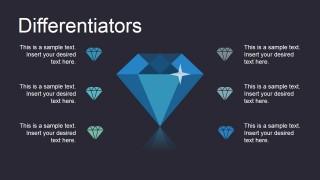 Competitive Advantages Diamonds Metaphor