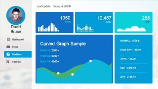 Creative Dashboard UX Mockup PowerPoint Template