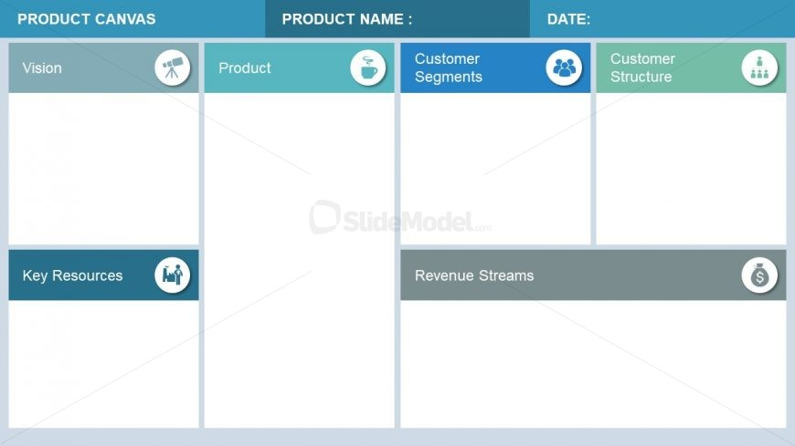 Template Canvas of Product