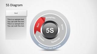 5S Diagram for PowerPoint - SlideModel