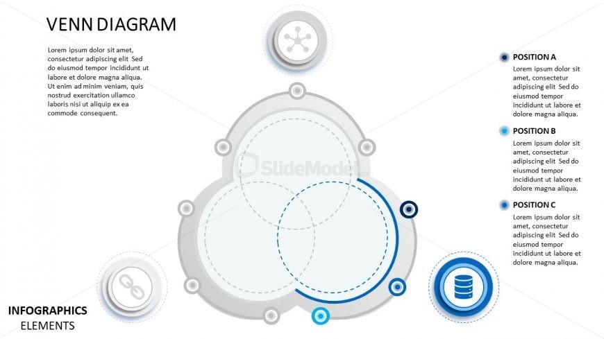Template of Material Design Venn Diagram