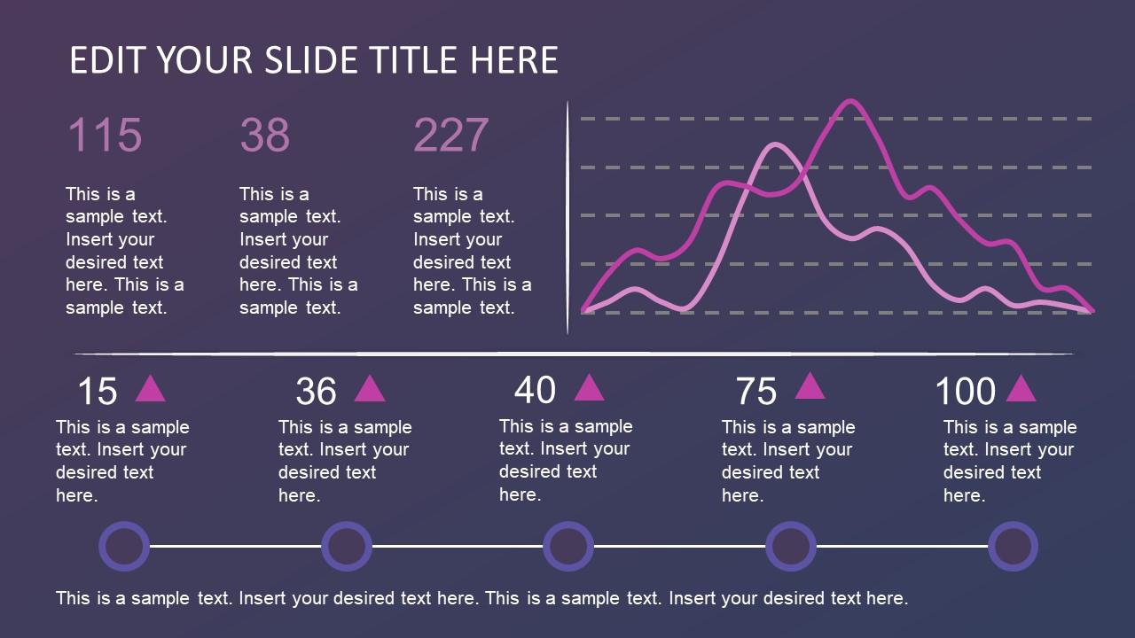 Editable Data Driven PowerPoint Charts