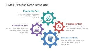Overview Process Gear Diagram