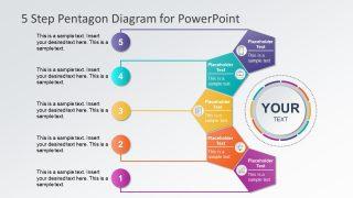 5 Steps of Pentagon Shape