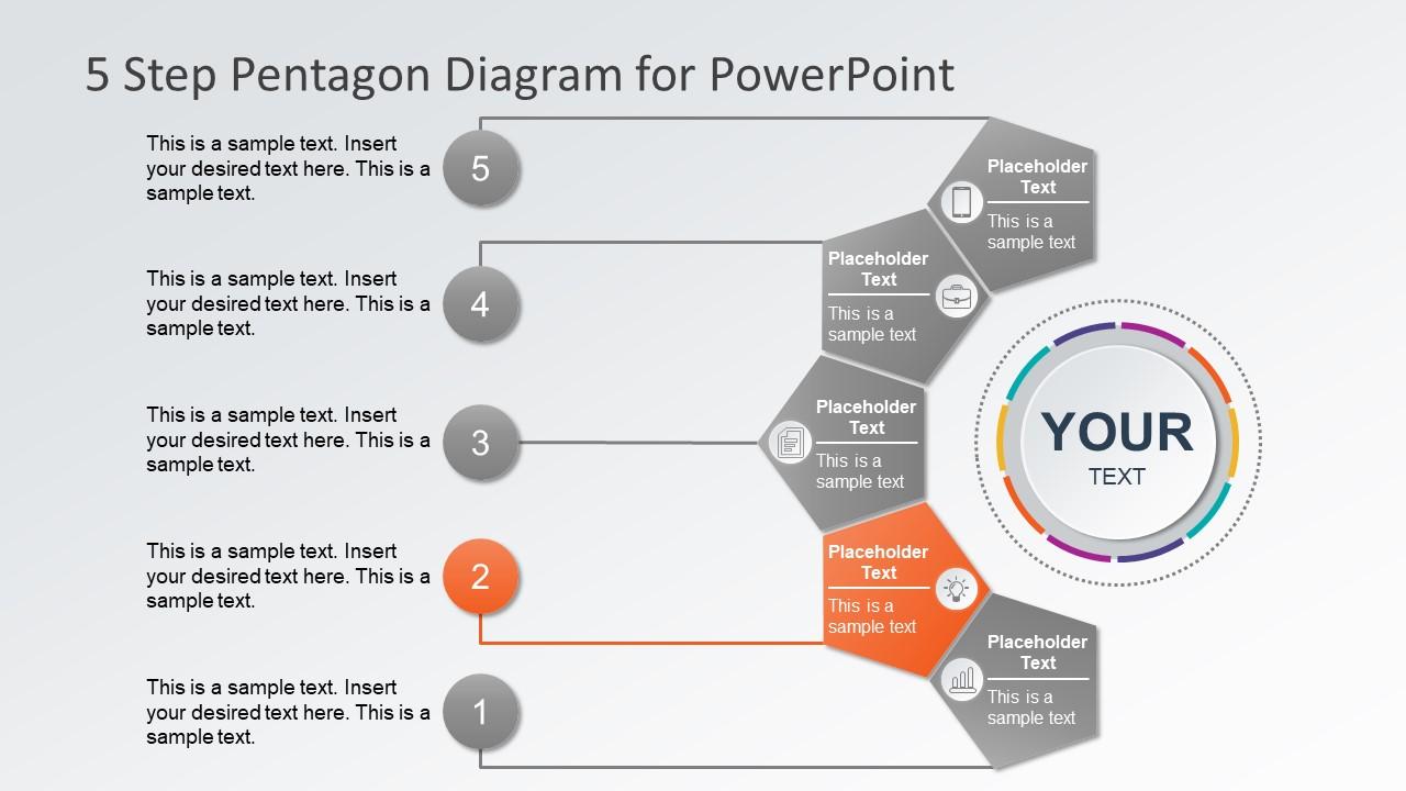Presentation of Pentagon Shape Diagram
