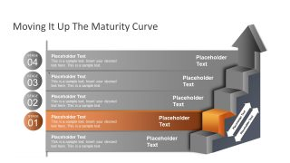 Slide of Maturity Model PowerPoint