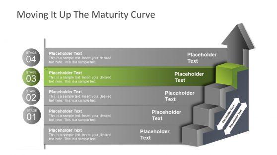 Financial Growth Layout Arrow Diagram