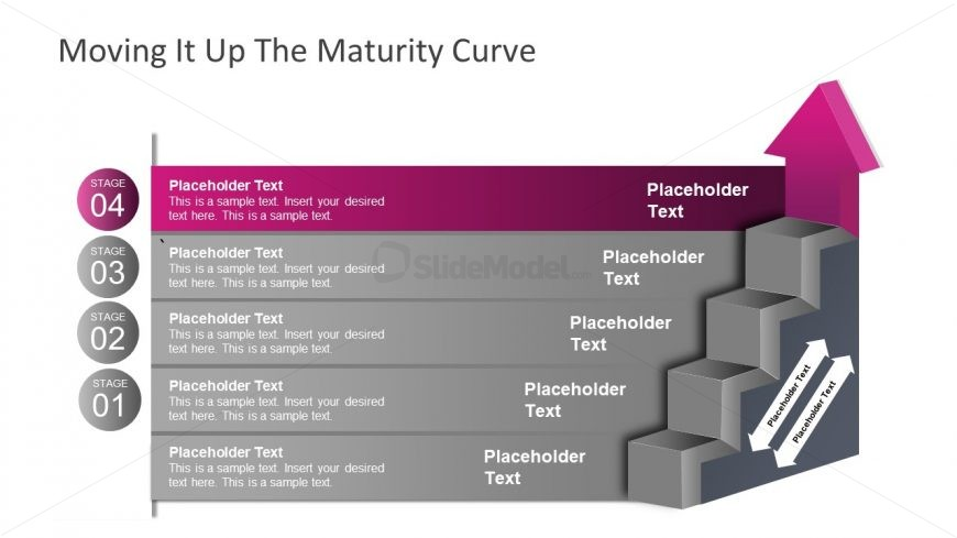 4 Steps Maturity Diagram Design