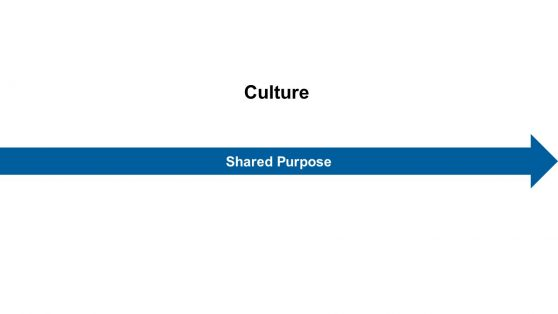 13015-03-corporate-culture-powerpoint-template-16x9-7