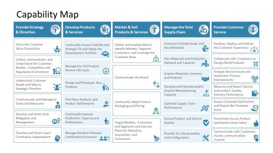 Capability Map PowerPoint Layout