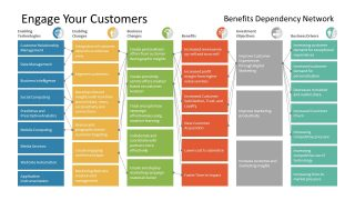 Work Flow Diagram for Customer Engagement