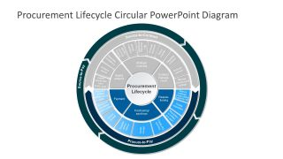 Procurement Lifecycle Diagram Template