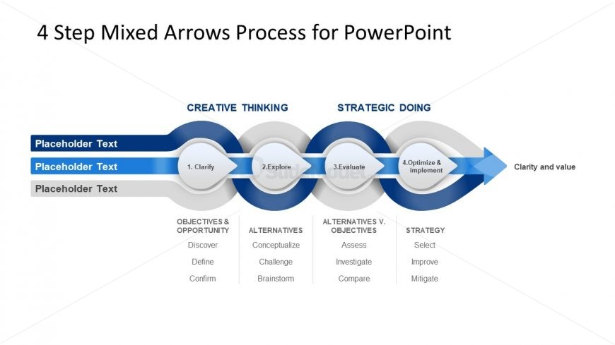 Slide of Three Concepts in Roadmap