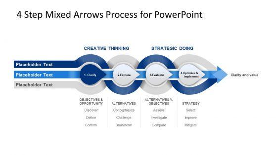 Business Innovation Roadmap Template