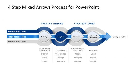 Planning and Strategic Implementation PPT