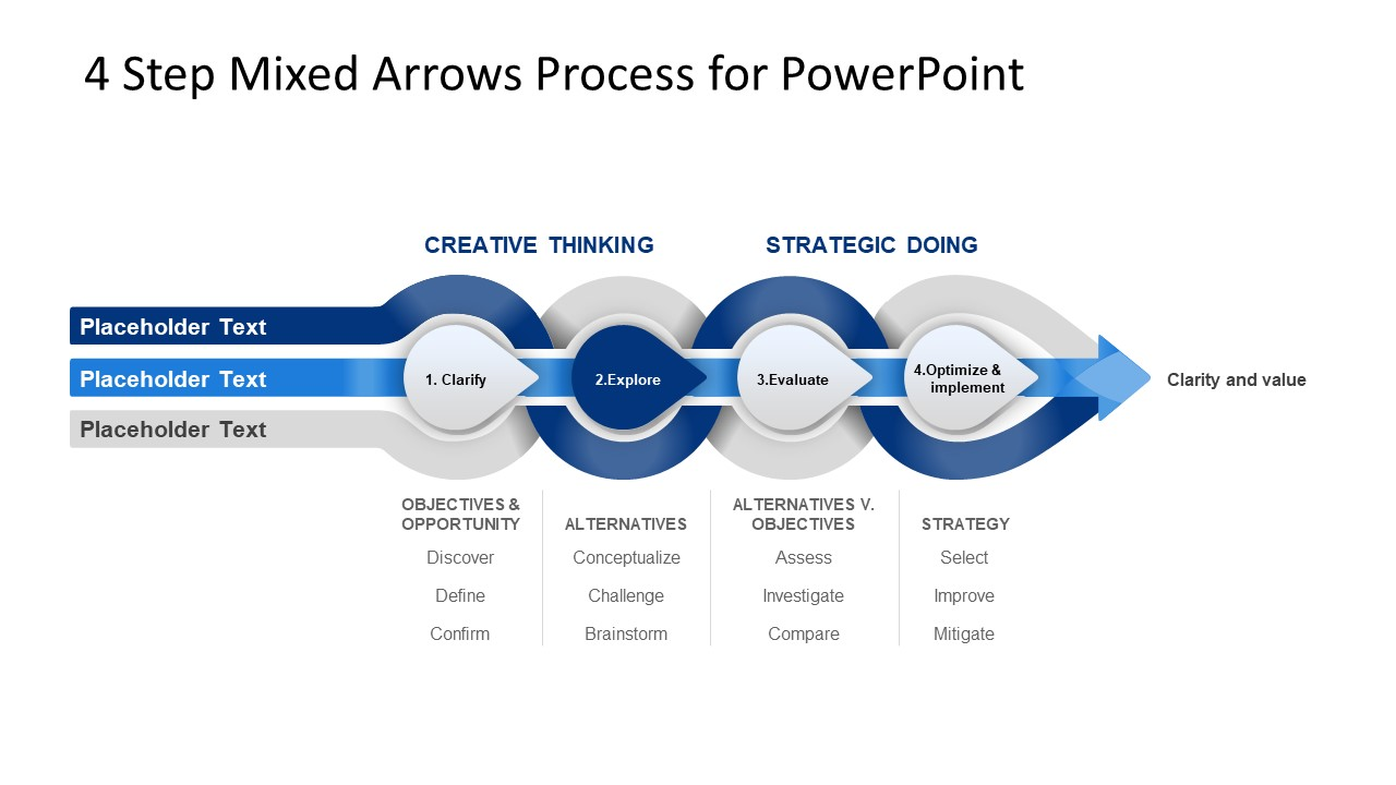 Objectives and Alternative Strategies PPT