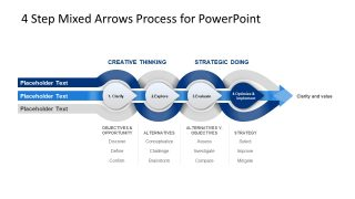 PPT Arrow Process Design