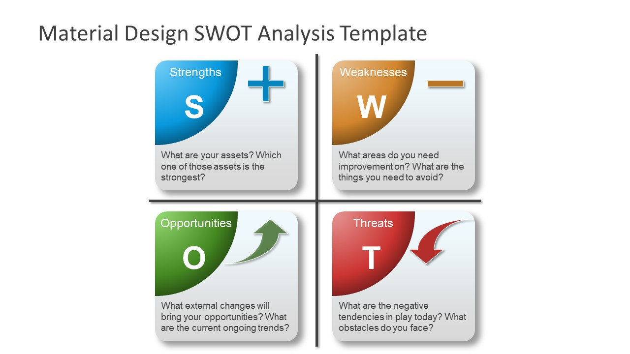 SWOT Analysis Matric Diagram