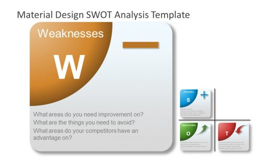 PowerPoint Material SWOT Weakness