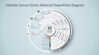 PowerPoint Donut Chart Multi Level