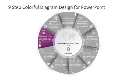 Core Competencies Presentation 9 Steps