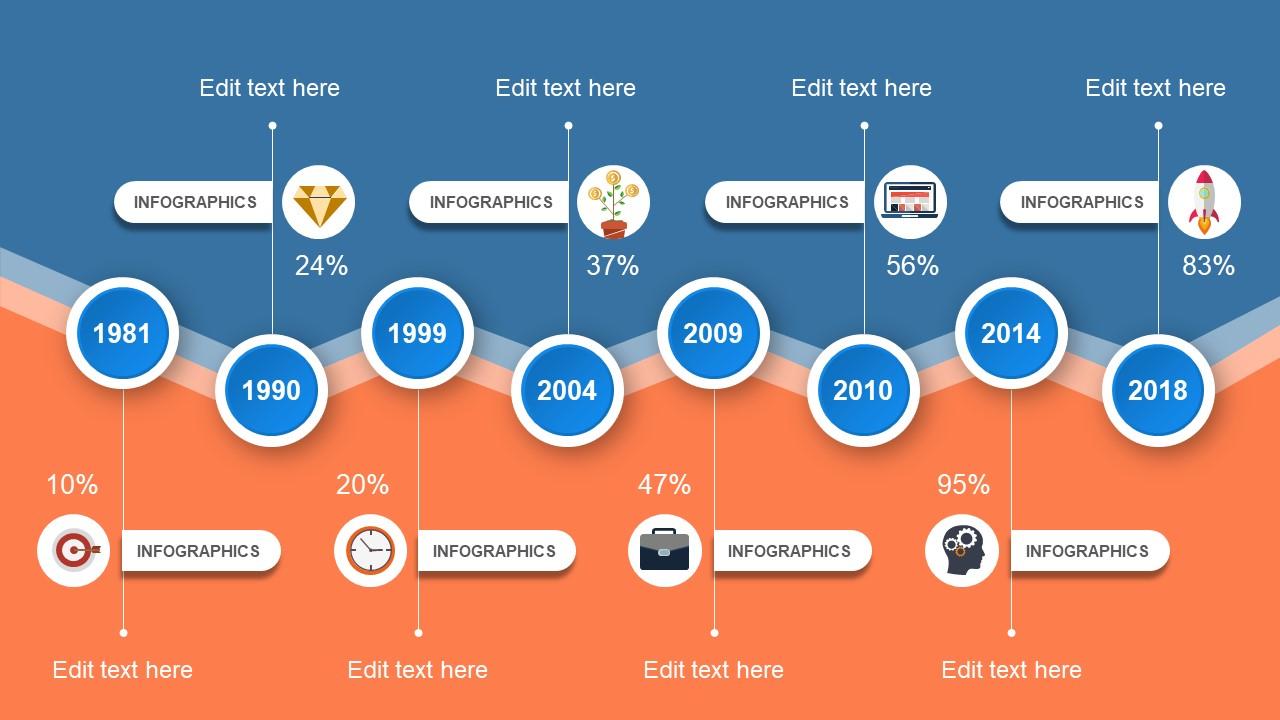 8 Milestone Timeline PowerPoint