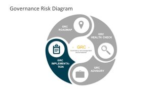 GRC Diagram PowerPoint Infographic