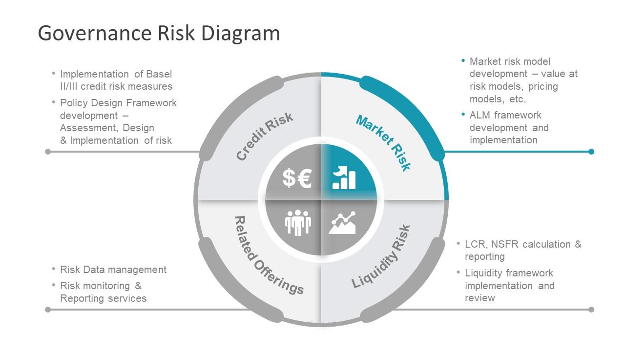 market risk powerpoint risk model